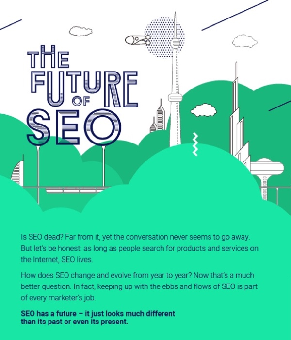 The Future of SEO